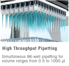 High-Throughput Pipetting Systems